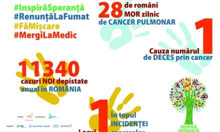 Campanie de conştientizare a luptei împotriva cancerului pulmonar