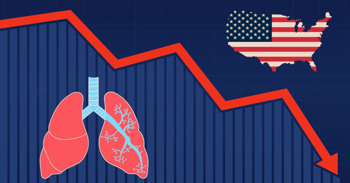 Raport American Cancer Society: Mortalitatea prin cancer a scăzut cu aproape 30% în ultimii 26 de ani. Cel mai mare impact l-a avut progresul în controlul cancerului pulmonar