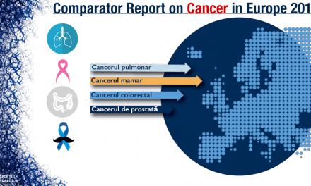 Raport IHE. Cancerul în Europa: care este situația programelor de screening la nivel european și ce măsuri pot fi luate pentru îmbunătățirea lor?