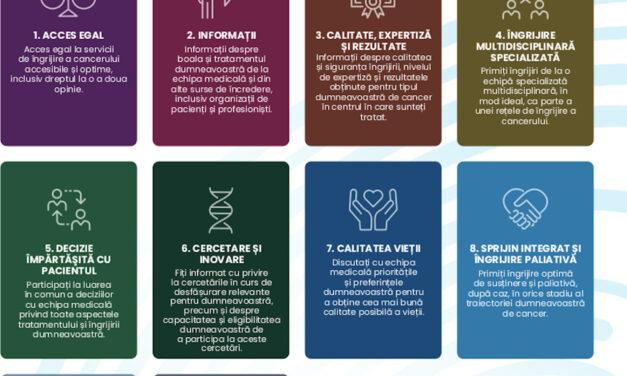 S-a lansat Codul European de Practică în domeniul Cancerului