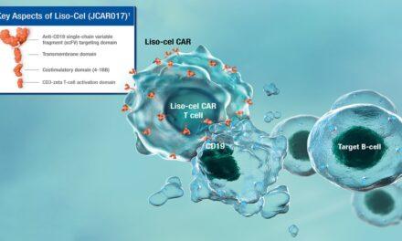 FDA aprobă a treia terapie celulară CAR-T pentru limfomul cu celule B mari refractar sau recidivat